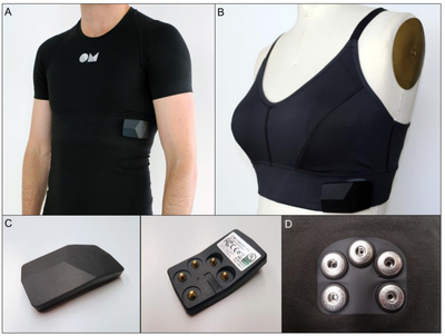 OMsignal's first product (running shirt for men), and the connector mechanism used to attach the electronics box