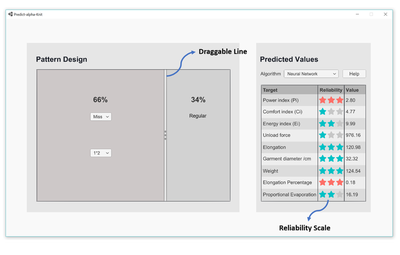 Screenshot of the working prototype. The control area in the left side allows the designer to change the proportion of special knit type and structure by dragging the line left and right. During the manipulation the values on the right will give direct feedback about the predicted feedback. By changing the algorithm in the drop-down list different predictions can be tested. The statistics give feedback about the reliability of the prediction.